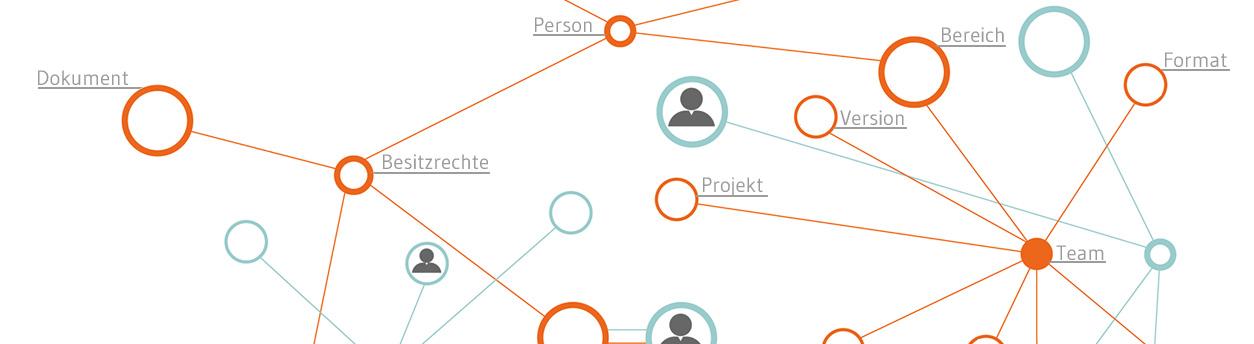 social-collaboration-informationen