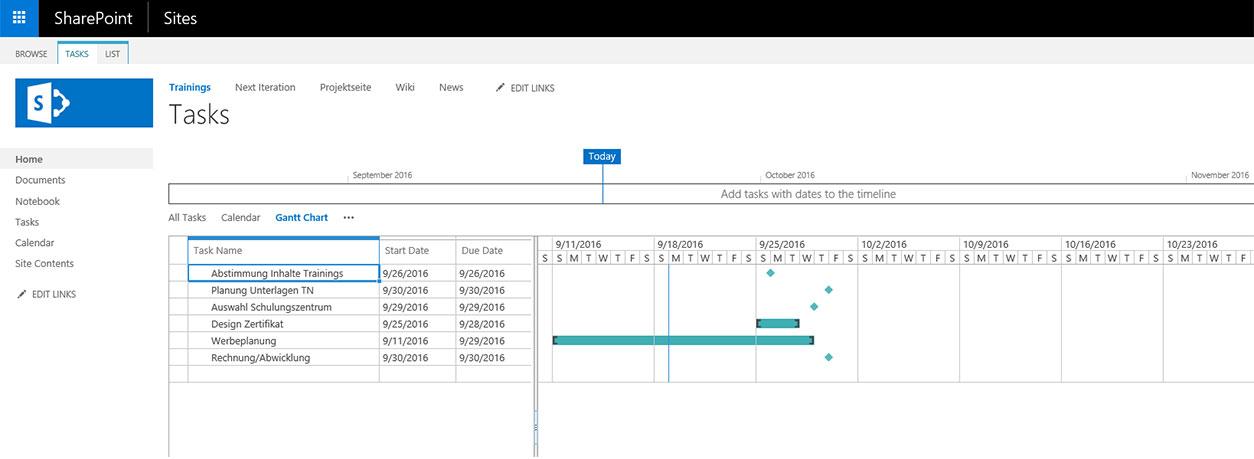 SharePoint 2016 – Projekt Tasks Gantt View
